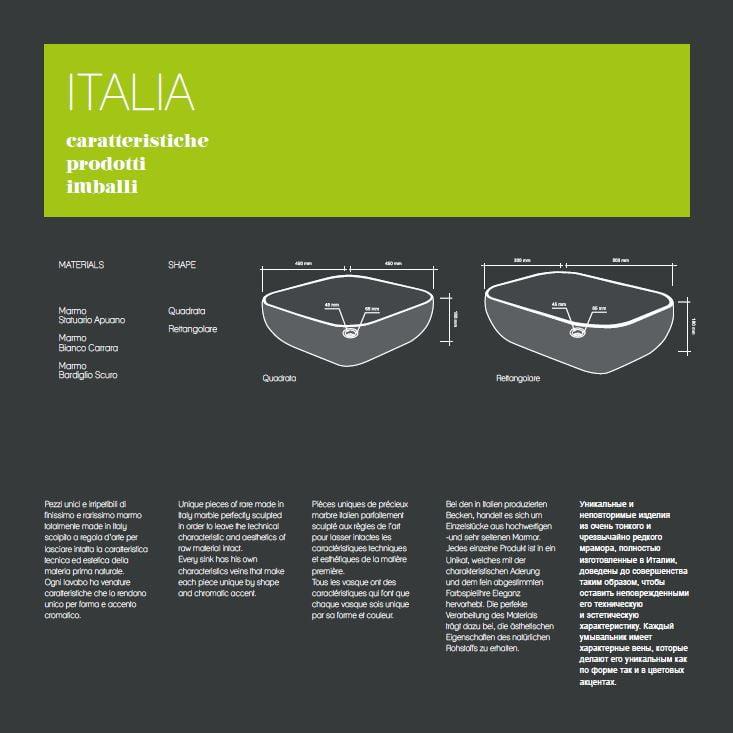 IMSO Italia - Tekniset tiedot